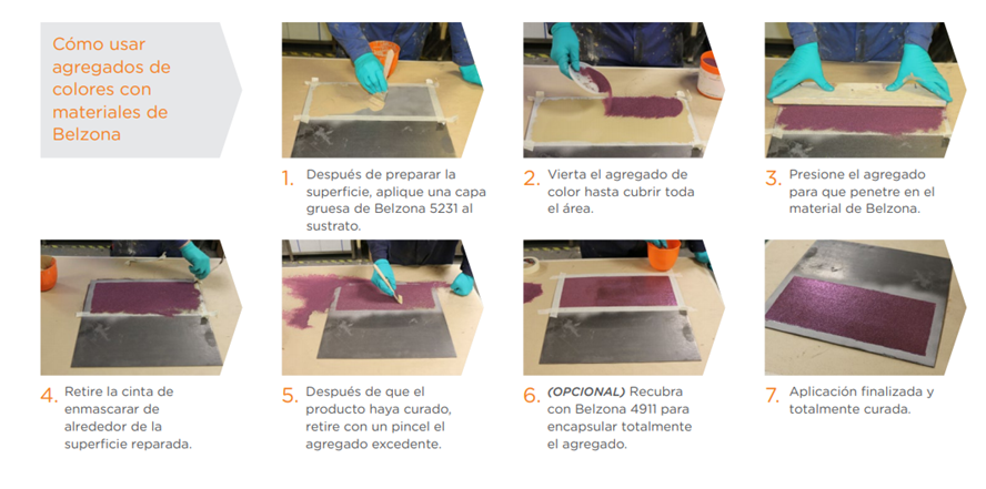 Description of how to use color aggregates with Belzona materials