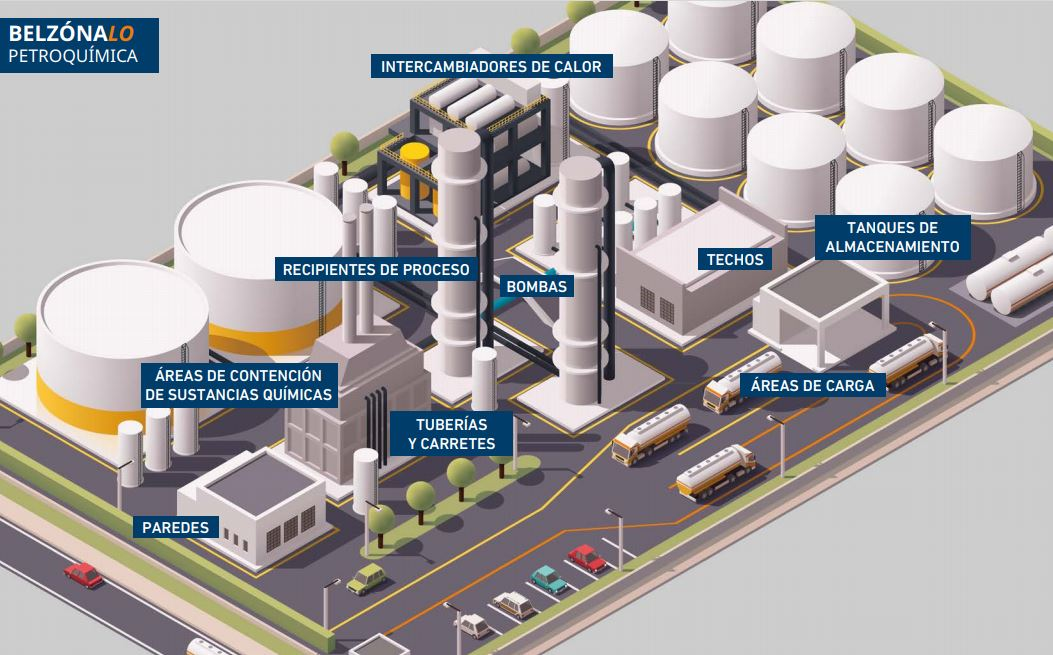 Scheme of the facilities of a petrochemical plant